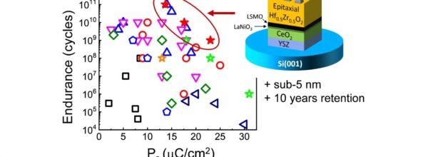 High polarization, endurance and retention in sub-5 nm Hf0.5Zr0.5O2 films