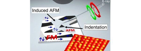 Local manipulation of metamagnetism by strain nanopatterning