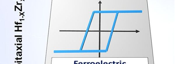 Stabilization of the Ferroelectric Phase in Epitaxial Hf1–xZrxO2 Enabling Coexistence of Ferroelectric and Enhanced Piezoelectric Properties