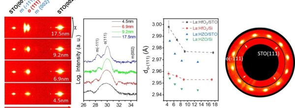 Thickness effect on ferroelectric properties of La-doped HfO2 epitaxial films down to 4.5 nm
